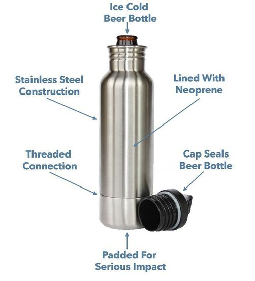 Bottle Keeper Review